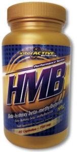 Interactive Nutrition  HMB