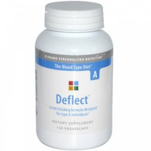 Deflect A (lectin-blocking formula)
