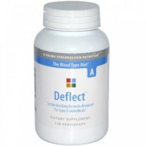 Deflect A (lectin-blocking formula)