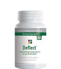 Deflect AB (lectin-blocking formula)